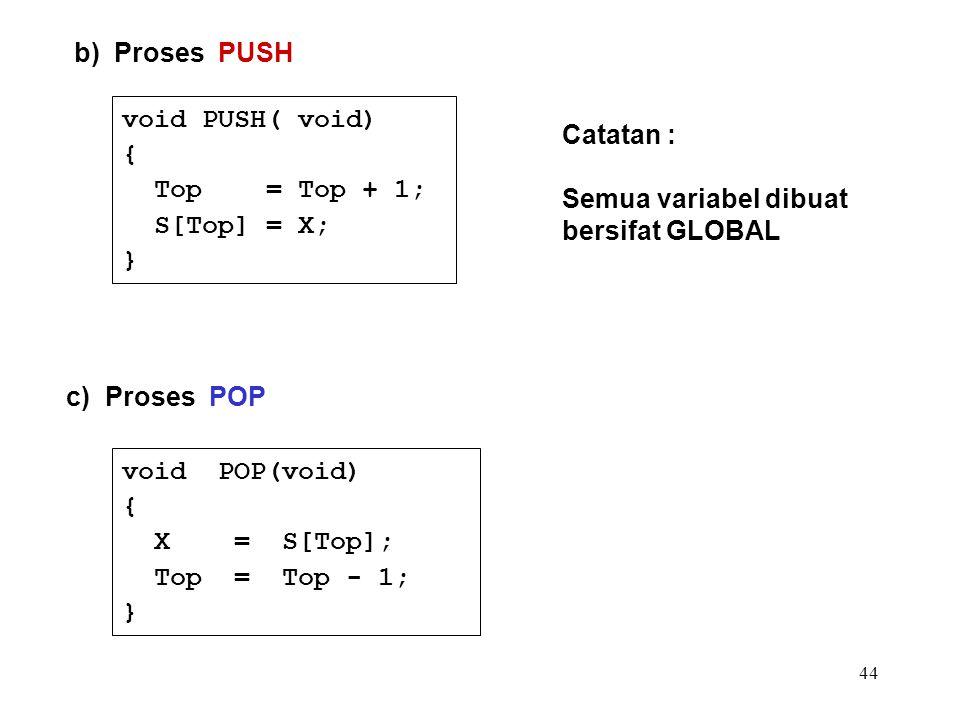 b) Proses PUSH void PUSH( void) { Top = Top + 1; S[Top] = X; } Catatan : Semua variabel dibuat.
